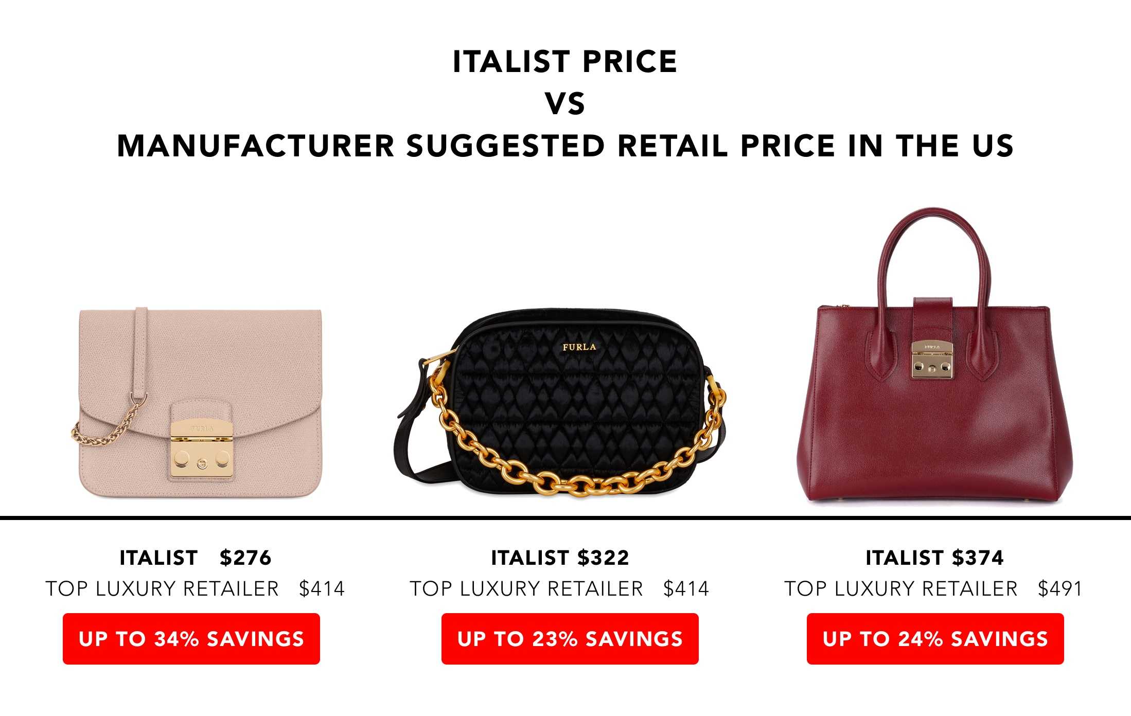 Get Furla Products at the Best Price - Italist Magazine